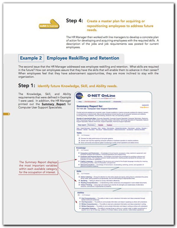 Toolkit for Business sample page